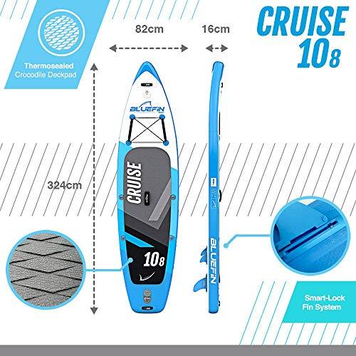 Bluefin Cruise - 3