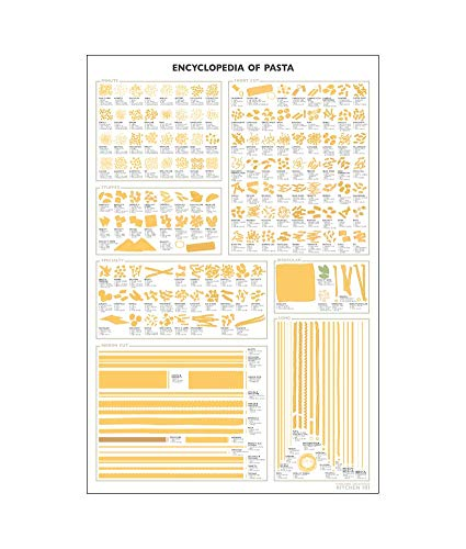 Rixart Encyclopedia of Pasta Poster Art Prints Wall Decor Photo Paper Material 36'' 47'' (35x47 inches)