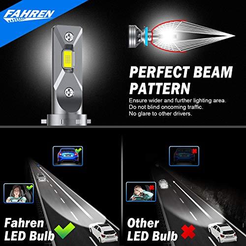 Fahren Headlight Conversion Kit