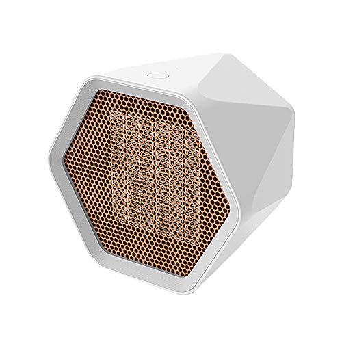 CXZC Calefactor de cerámica, calentador eléctrico, calentador rápido 3S, calefactor portátil con 1000 W modos de calefacción, ahorro de energía, pequeño ventilador termostático