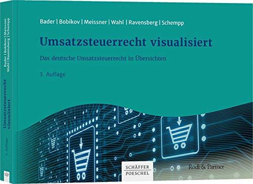 Umsatzsteuerrecht visualisiert: Das deutsche Umsatzsteuerrecht in Übersichten