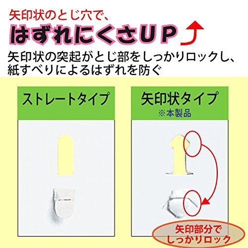 No needle stapler Kokuyo <Ha Linux></noscript> (desktop 12 sheets) SLN-MS112D (japan import) - 5