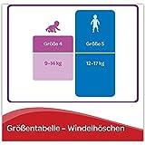 Huggies Windeln Ultra Comfort Pants Größe 5 Monatsbox, 1er Pack (1 x 68 Stück) - 2