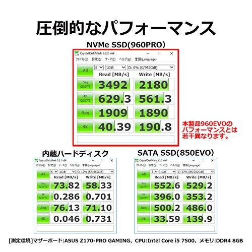 『Samsung SSD 250GB 960EVO M.2 Type2280 PCIe3.0×4 NVMe1.2 3年保証 エコPKG 正規代理店保証品 MZ-V6E250B/EC』の2枚目の画像
