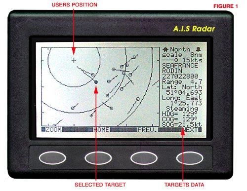 Nasa Clipper - Receptor de radares con Sistema de identificación automática, Color Gris