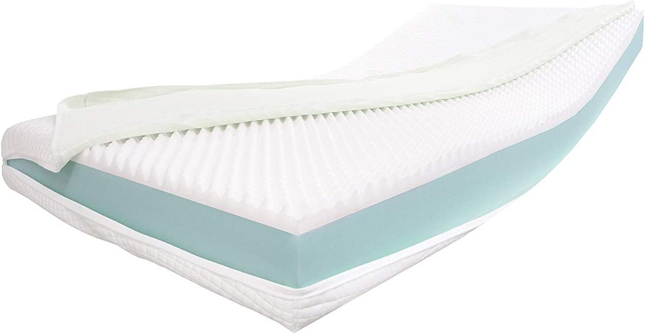 Alanpur orthopaedic foam mattress suitable for allergy sufferers MATTRESS SELECTION