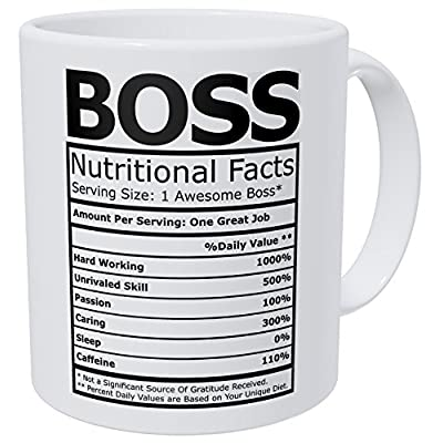 bosses day gifts