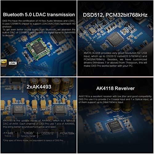 TOPPINGDX3ProLDACBluetooth5.0DACヘッドホンアンプAK4493XMOS32bit/768kHzDSD512(ブラック)