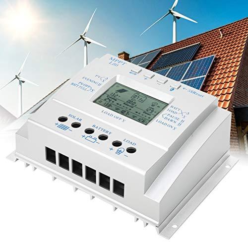 regulador fotovoltaico fabricante Meiyya