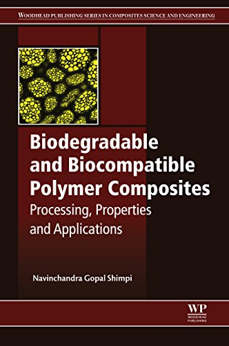 Biodegradable and Biocompatible Polymer Composites: Processing ...