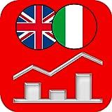 Dizionario Economico & Commerciale Inglese Hoepli