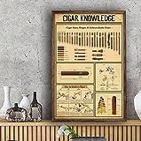 Aluminum Metal Sign Decor Cigar Knowledge Cigar Lover Gift Cigar Collection Art Print Happy Cigar Day Vintage Home Decor 12x17 inch