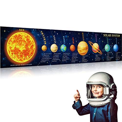 Cartel de Ciencia de Sistema Solar Póster de Fondo Educativo Grande de Espacio Exterior de Niños para Decoraciones Educativas de Arte de Pared Dormitorio Aula, 70,9 x 15,7 Pulgadas