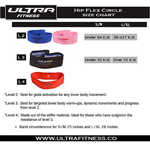 ULTRA FITNESS Hip Circle Glute Resistance BOOTY Band Premium Elastic Fabric LATEX FREE Pilates (Red L4= Extreme, S/M)