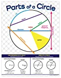 Parts of a Circle Geometry Math Poster - Middle School Math Posters - Geometry Posters for High School - Math Posters for Middle School Laminated - 17 x 22 in.