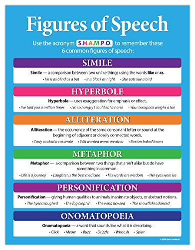 Figures of Speech Poster - Figurative Language Poster - Educational Language Arts Poster for Middle School and High School Classrooms - Measures 17 x 22 in. - Laminated