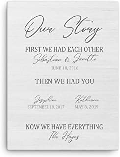 Personalized Canvas Wall Art Print Gifts. Custom Framed Canvas from Name, Quote & The Special Date for The Wedding Anniversary, Graduation, Family Tree, New Homeowner & Ready to Hang (Story Grey)