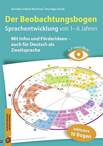 Auf einen Blick:Der Beobachtungsbogen Sprachentwicklung von 1–6 Jahren: Mit Infos und Förderideen – auch für Deutsch als Zweitsprache