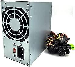 Best kentec power supply Reviews