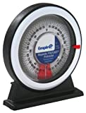 Empire Level 36 Magnetic Polycast Protractor