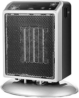 AZBYC Mini Calefactor Eléctrico Portatil,con 2 Configuraciones De Calor, 400 / 900W Calefactor, Golden