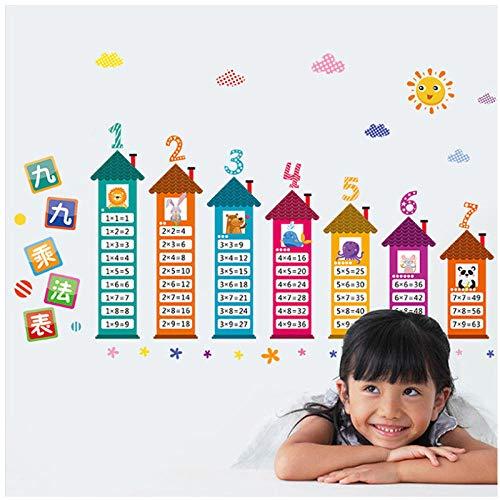 Wwjwf Cartoon Kinder 99 Multiplikationstabelle Mathe Wandbild Für Kinderzimmer Baby Bildung Montessori Vinyl Aufkleber