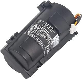 VINTRONS, 1400mAh Battery for Metrologic MS9535, MS9535BT, MS9535 VoyagerBT, 46-46870