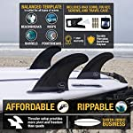 Ho Stevie! Fiberglass Reinforced Polymer Surfboard Fins - Thruster (3 Fins) FCS or Futures Sizes, with Fin Bag, Screws… 10 🏄♂️ THRUSTER FINS fit any surfboard that uses FCS (original or FCS II) or Futures fins (select which kind) - whether it's a shortboard, funboard, or longboard. 🌊 BALANCED FIN TEMPLATE is suited for all types of waves. Hit the accelerator at your favorite point break, boost some airs, or lay into some wedges at the nearest beachbreak. 🎁 INCLUDES EVERYTHING YOU NEED: 3 surfboard fins, wax comb / fin key / bottle opener, fin screws, and travel case.
