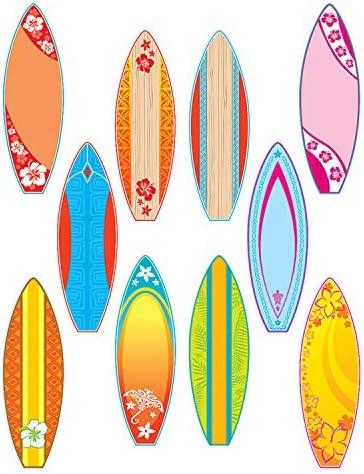 Surfs up shinji kun