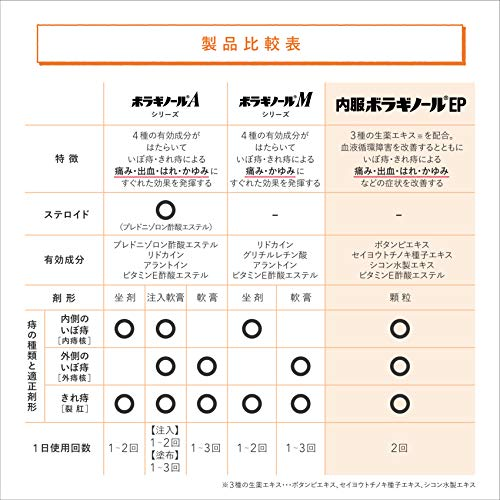 【第2類医薬品】内服ボラギノールEP16包