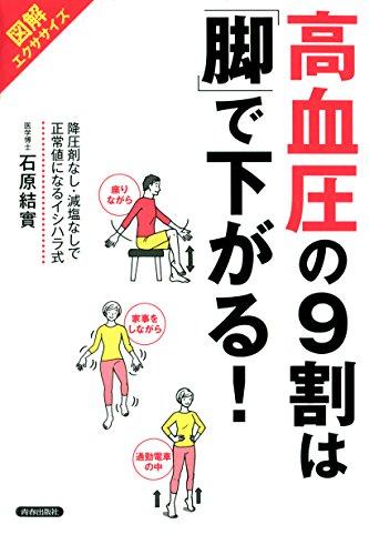 運動 血圧 下げる