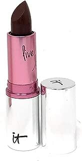 Best pretty woman lipstick Reviews