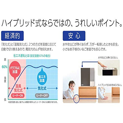ダイニチ加湿器ハイブリッド式(木造和室5畳まで/プレハブ洋室8畳まで)RXシリーズクリスタルホワイトHD-RX318-W