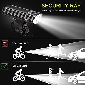 Nestling®Luz Bicicleta, Luces Bicicleta Recargable USB, Lámpara Bicicleta LED Impermeable, 800 Lúmenes Súper Potente, 5 Modos Iluminación, Luces Bicicleta Delantera y Trasera Kit