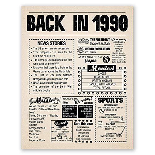 8x10 1990 Birthday Gift // Back in 1990 Newspaper Poster // 30th Birthday Gift // 30th Party Decoration // 30th Birthday Sign // Born in 1990 Print