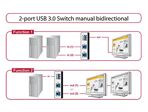 DELOCK Switch 2-port USB 3.0 manuell bidirektional Delock & Amazon Basics USB-3.0-Kabel, USB-A-auf-USB-B, 91,4cm