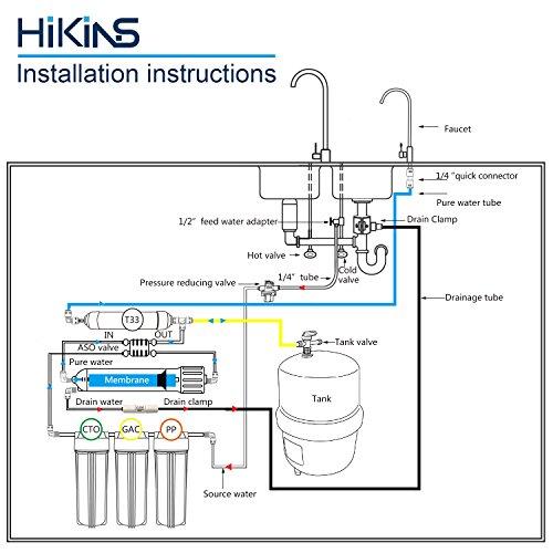HiKiNS RO-125G