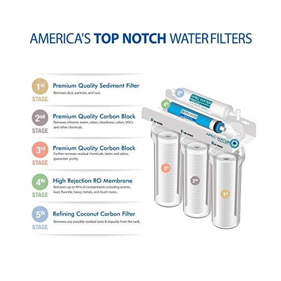 APEC Water Systems ROES-50 Essence Series Top Tier 5-Stage Certified Ultra Safe Reverse Osmosis Drinking Water Filter… 5 Supreme quality - designed, engineered, and assembled in USA to guarantee water safety & your health. Only technology to remove up to 99% of contaminants such as chlorine, taste, odor, VOCs, as well as toxic fluoride, arsenic, lead, nitrates, heavy metals and 1000+ contaminants. Max Total Dissolved Solids - 2000 ppm. Feed Water Pressure 40-85 psi WQA Certified System. Premium long-lasting filters used to treat tap water, well water. Provide unlimited clean, refreshing crisp tasting water superior to bottled water