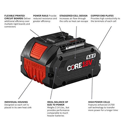 Bosch GBA18V80 CORE18V 8.0 Ah Performance Battery