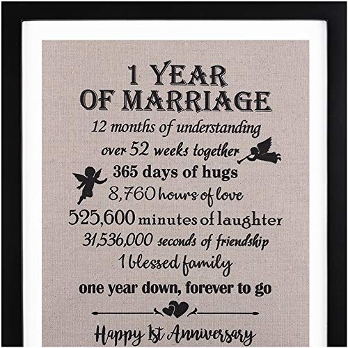 Anniversary gift for her first dating year ideas 1 Year