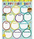 preschool birthday chart - World of Eric Carle™ Birthday Chart