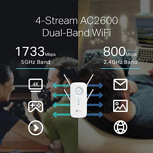 TP-Link AC2600 WiFi Range Extender (RE650) - Dual Band WiFi Extender, Repeater, WiFi Signal Booster, Access Point, 4x4 MU-MIMO, Easy Set-Up, Wall Plug Design