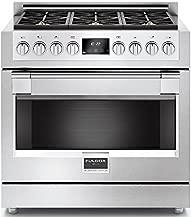 fulgor appliances