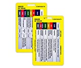 Vertical Order of Draw Badge Card for...
