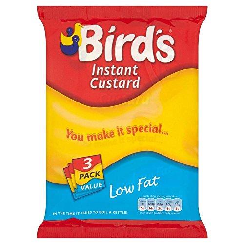 Birds Kühlprodukte