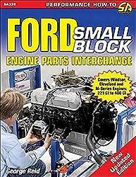 Ford Windsor Small Block V8