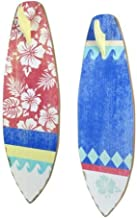 Amazon.es: perchero surf