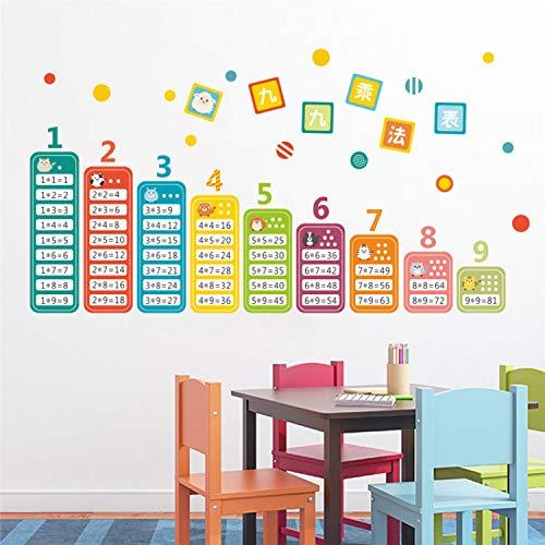 HOUCONG Dibujos Animados 99 Tabla de multiplicar matemáticas Pegatinas de Pared para Habitaciones de niños bebé Aprender Educativo Montessori Mural calcomanías niños Juguete