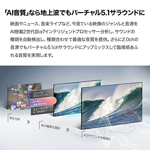 LGエレクトロニクス『OLED65W9PJA』