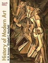 Best modern art history book Reviews